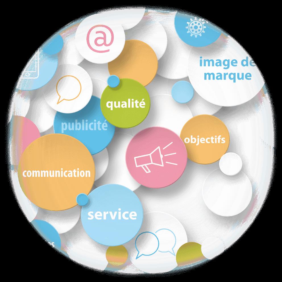 Conseils en communication et en publicité